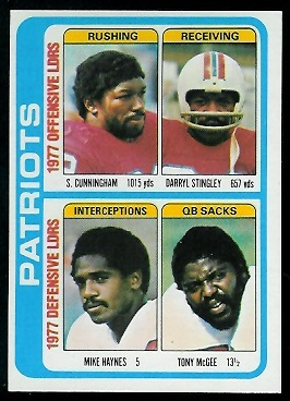 Patriots Leaders 1978 Topps football card