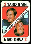 1971 Topps Game Lance Alworth